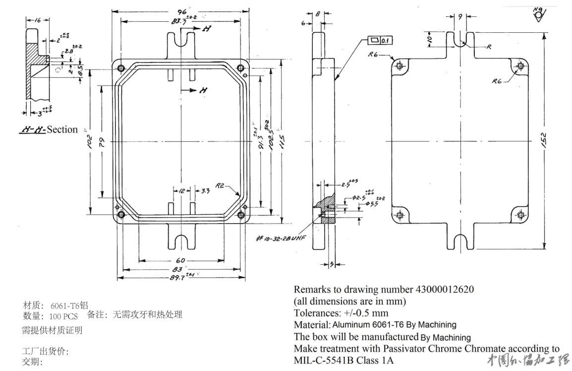 电路盒子矢量图